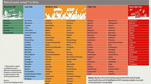 Риск массовых волнений в 2014 г.