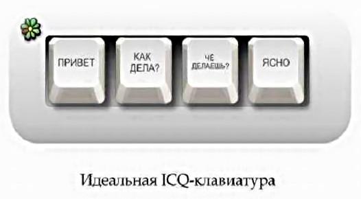 ICQ-клавиатура