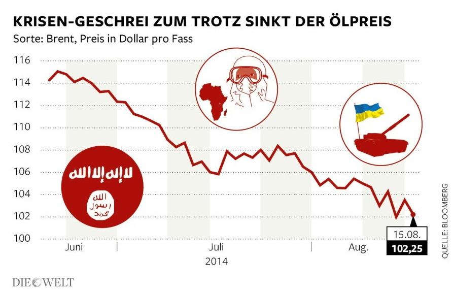 Давление Запада на Россию — вот причина снижения курса рубля