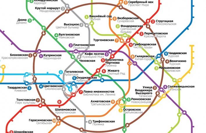 Карта метро города москвы карта метро города москвы